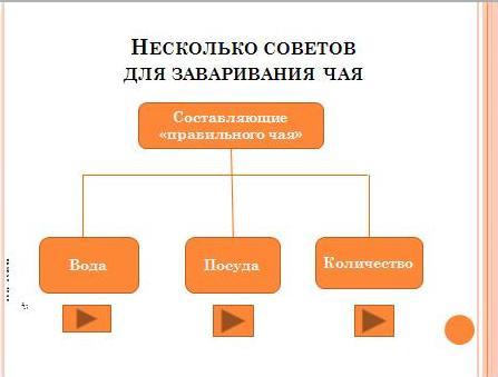 Как создать презентацию, советы