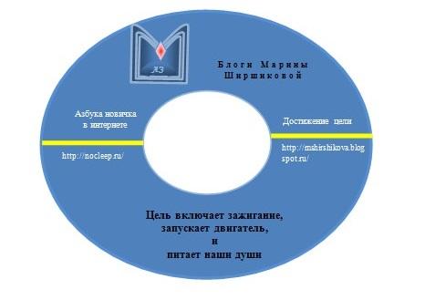 Шаблон реферата - диск