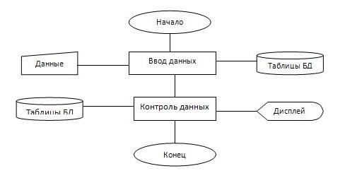 Шаблон реферата - схема