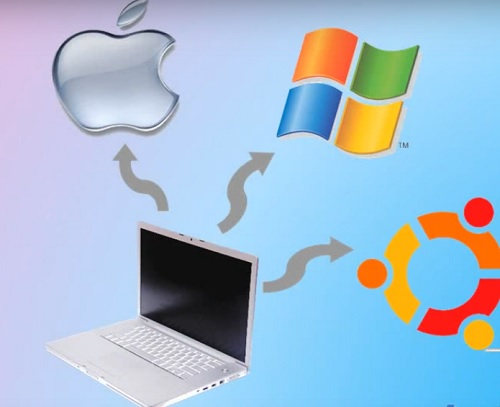 Типы операционных систем