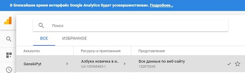 Гугл аналитик