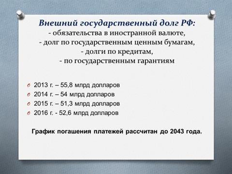 Внешний государственный долг