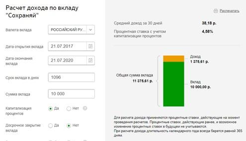 Сбербанк_Сохраняй
