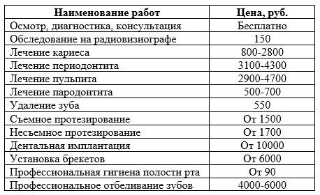 Прайс-лист услуг