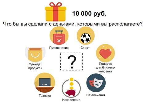 Центр финансовой грамотности