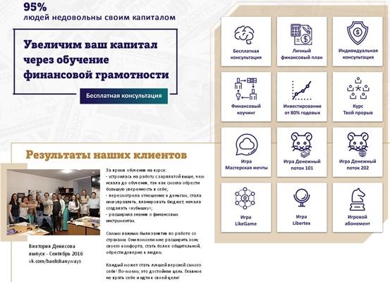 Центр финансовой грамотности/Услуги
