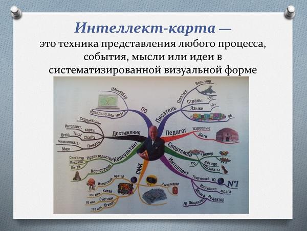 Что такое интеллект-карта?