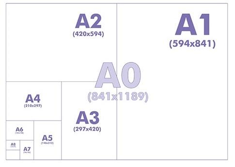 Формат серии А
