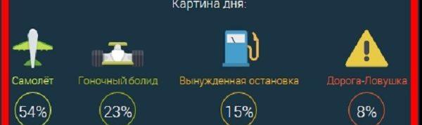 mini_skript_raspredelenija_vremeni